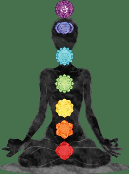funciones de los chakras en el cuerpo humano